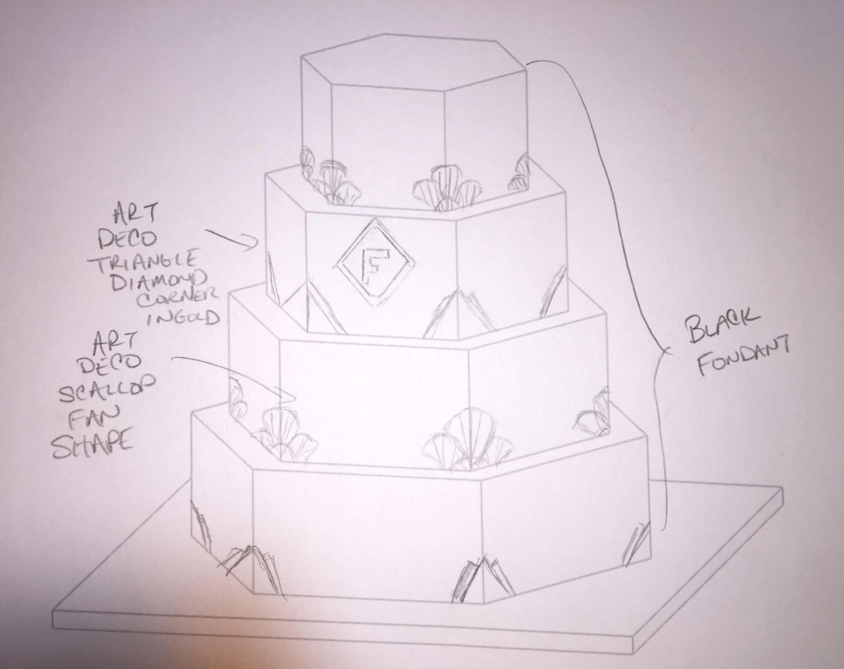Birthday cake archives elysia root cakes call or email for a custom consultation and lets get sketching sciox Image collections